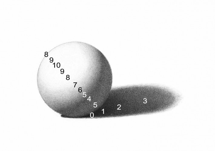 rendering values_sphere