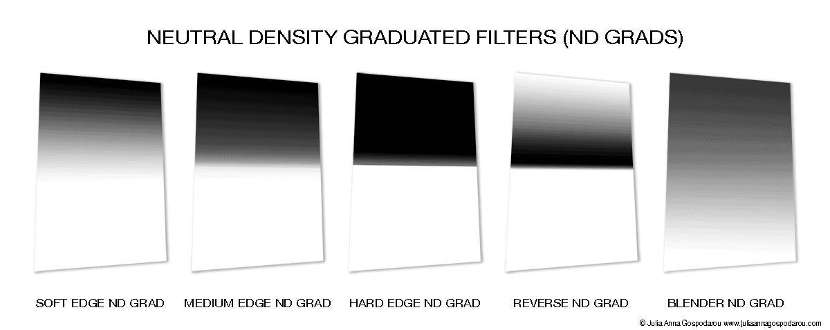 Neutral Density Graduated Filters - ND Grad Filters- You can get 10% OFF any Formatt-Hitech filters from the link with code JULIA10